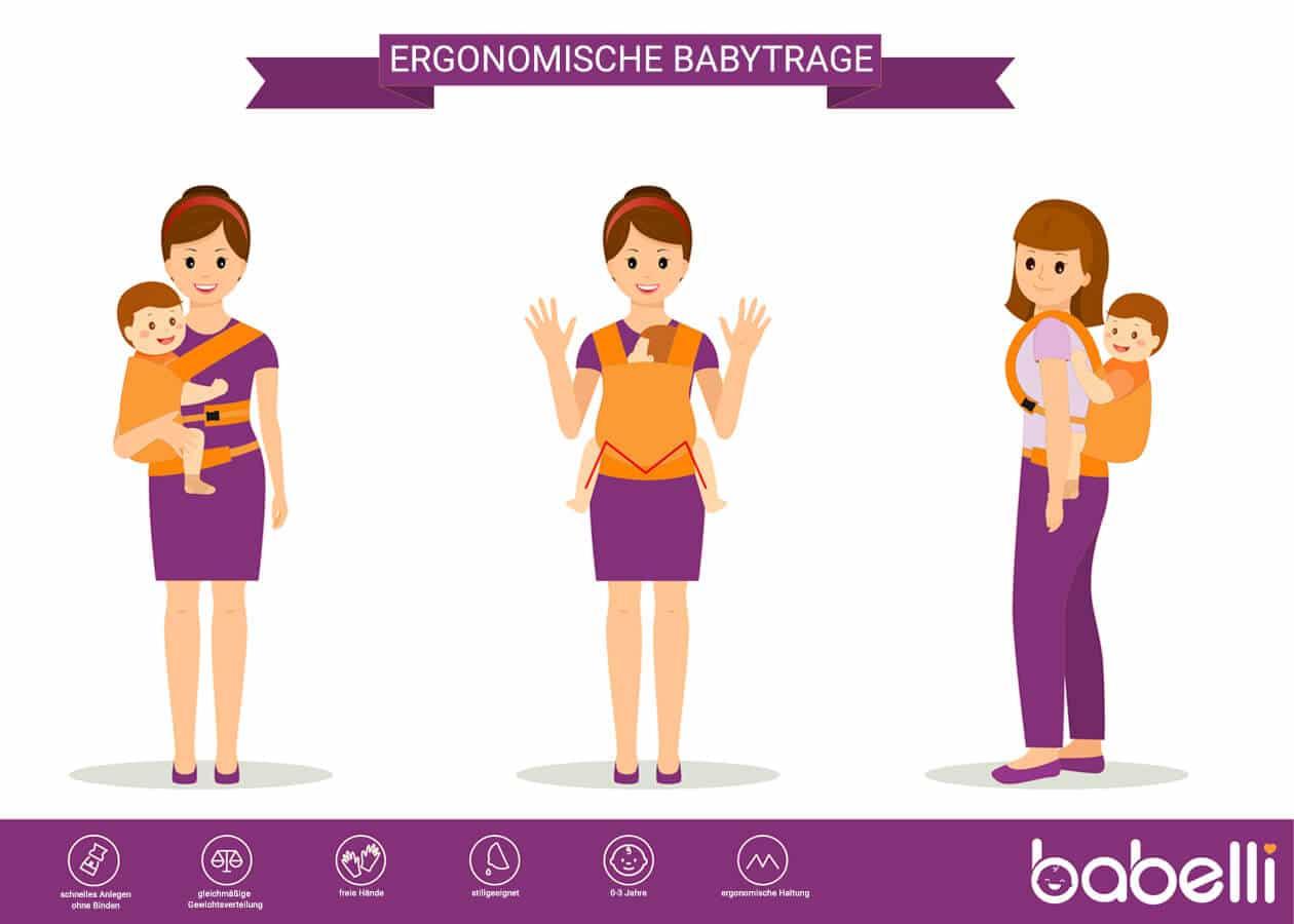 Babytrage Trageweisen: Hüfttrage, Bauchtrage, Rucksacktrage