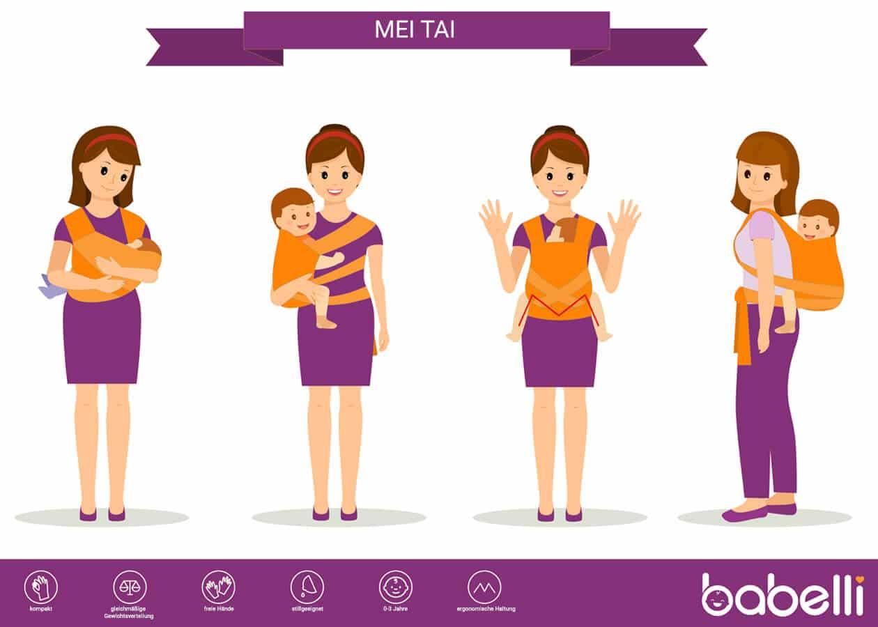 Mei Tai Trageweisen: Hüfttrage, Bauchtrage, Rucksacktrage