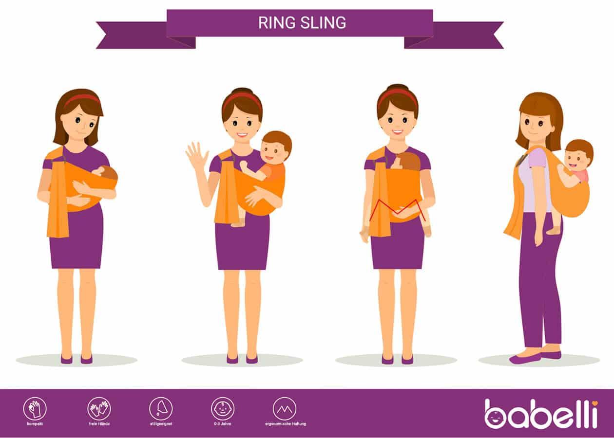 Ring Sling Trageweisen: Hüfttrage, Bauchtrage, Rucksacktrage, Wiegeposition