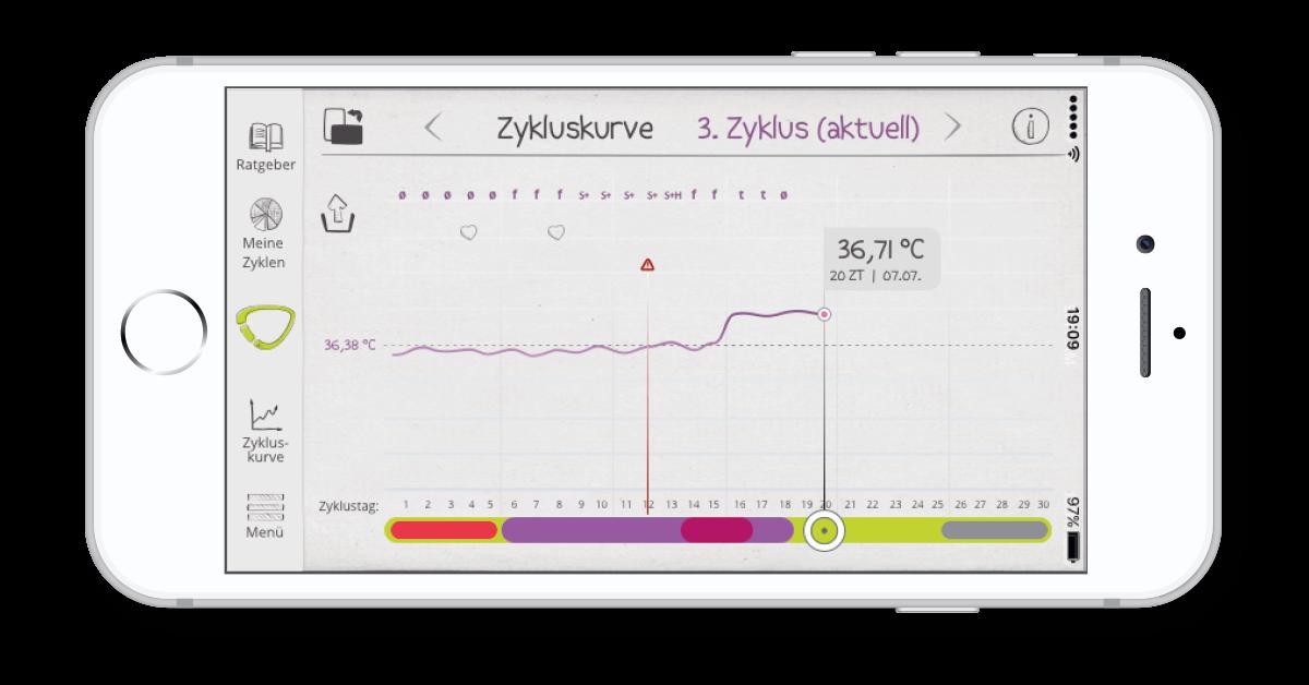 cyclotest mySense Zykluskurve in der Fertilitätsapp